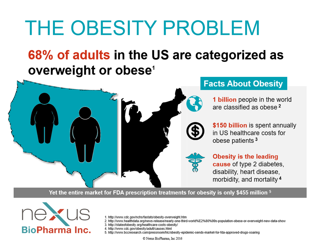 the leading causes to obesity The real causes of america's obesity epidemic: where does your state rank sadly, these are some of the leading causes of reynard loki is alternet's.